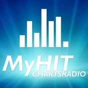Radio MyHIT Chartsradio