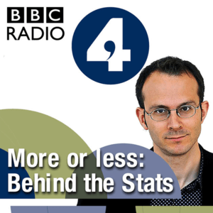 Podcast More or Less: Behind the Stats